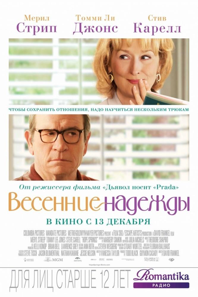 Фильмы о психологии человека